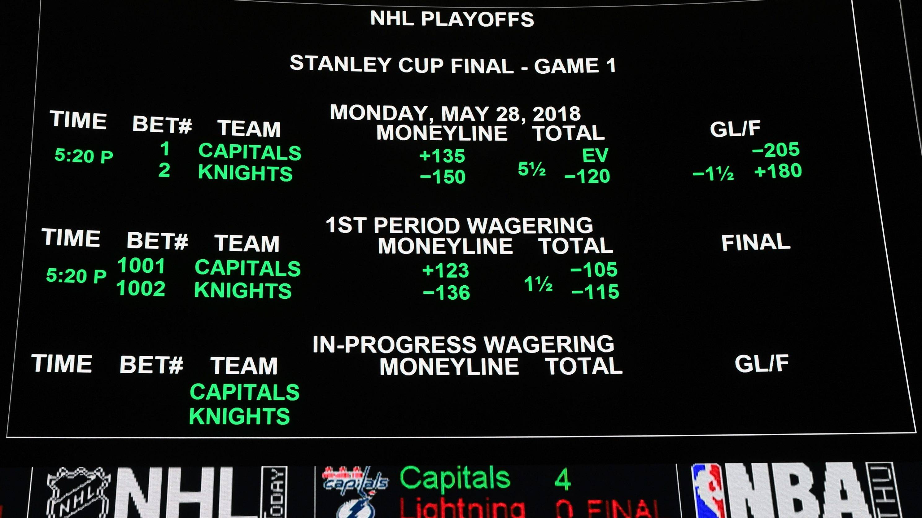 William Hill Named Official Sports Betting Partner Of NHL